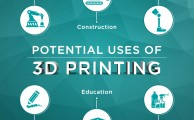 3D Printing - A New Dimension